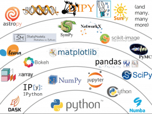 How to speed up Data Science tasks in Python | ERNI