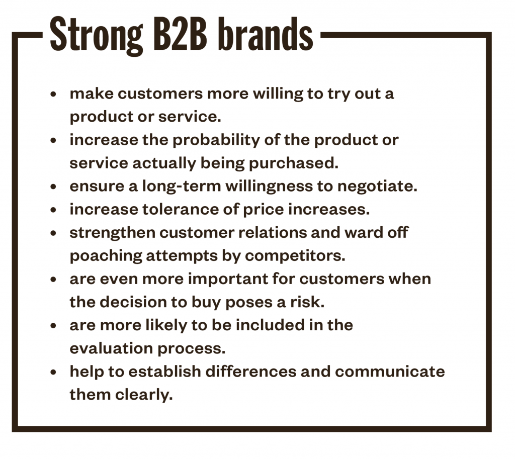 strong b2b brands